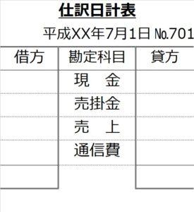 仕訳日計表(設例)