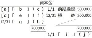 資本金勘定(問題)