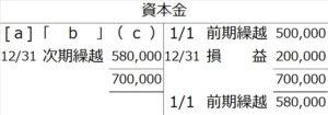 資本金勘定(引出金問題)